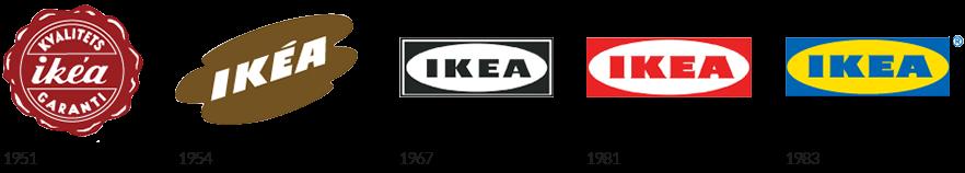 realizzare un logo esempi di grandi brand