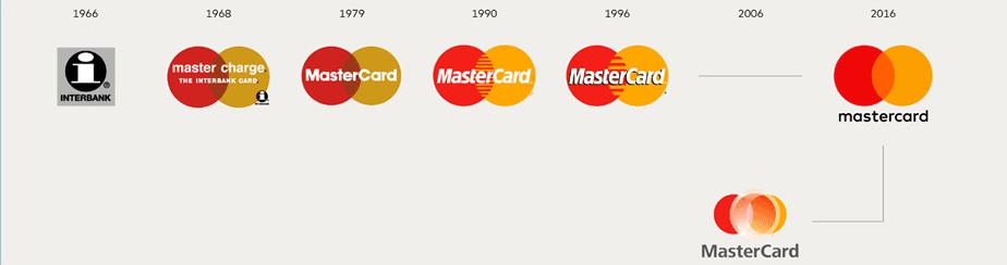 restyling logo aziendale esempio