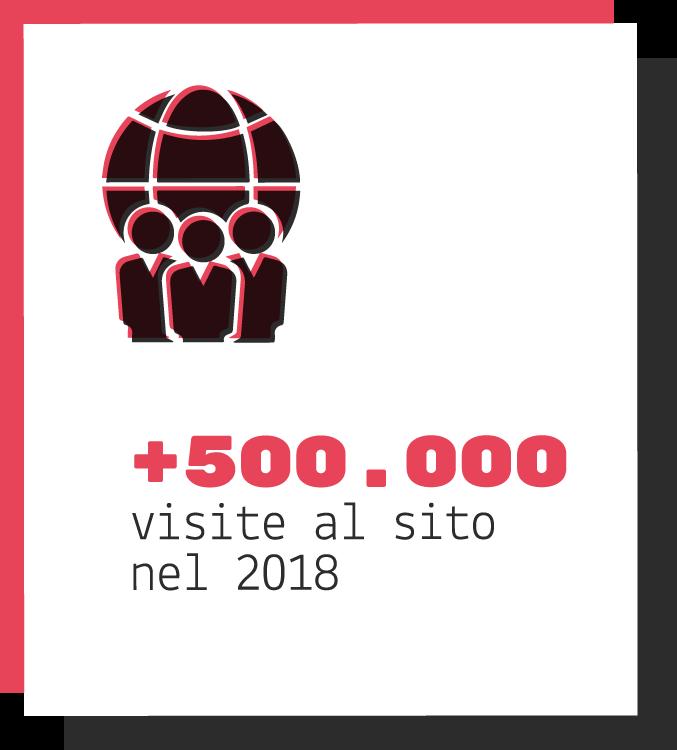 più di 500.00 visite al sito